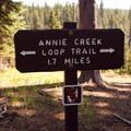 The Annie Creek Trailhead.- Annie Creek Canyon Loop Trail