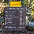 As the traihead sign suggests, this is also the start of many other classic Yosemite trails.- Vernal Falls Hike via Mist Trail
