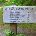 Graves Creek Trailhead.- Enchanted Valley