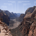 Zion Canyon from Angels Landing (5,785 ft).- Angels Landing Hike