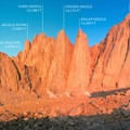 - Mount Whitney: Mountaineers Route
