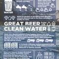 Watershed Fact Sheet courtesy of Oregon Brewshed Alliance.- Exploring Oregon Watersheds: Adventure Brews